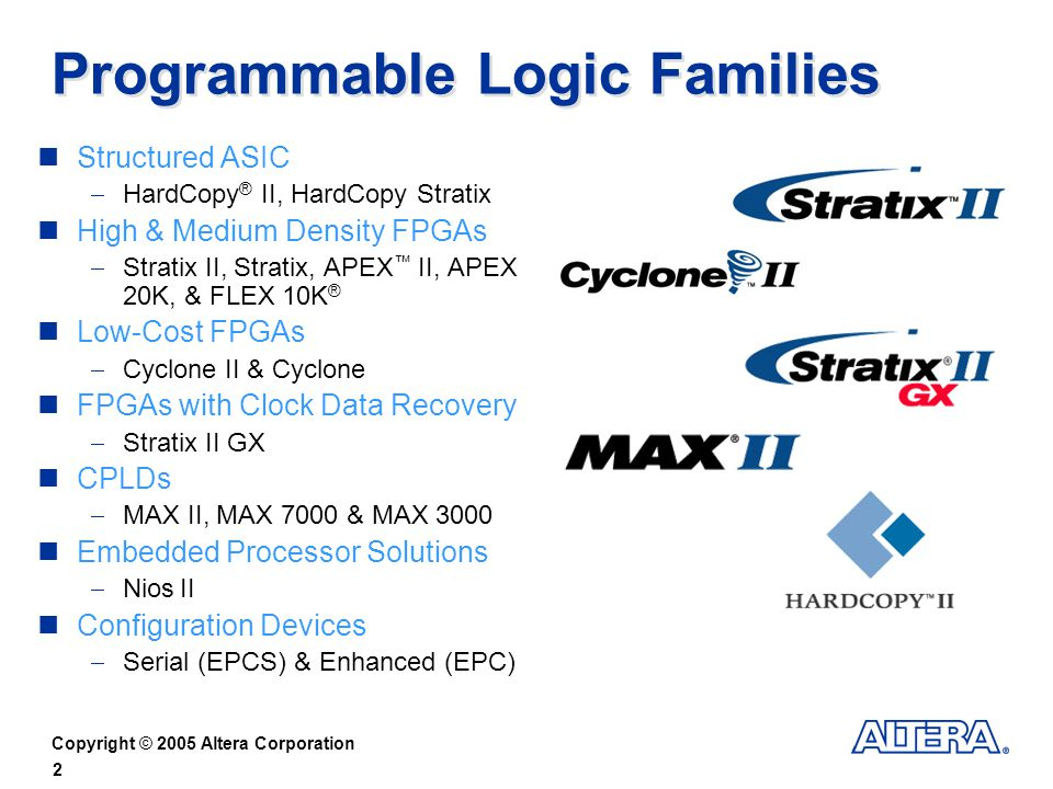 Copyright © 2005 Altera Corporation 2 Structured ASIC HardCopy ® II, HardCopy Stratix High & Medium Density FPGAs Stratix II, Stratix, APEX II, APEX 20K, & FLEX 10K ® Low-Cost FPGAs Cyclone II & Cyclone FPGAs with Clock Data Recovery Stratix II GX CPLDs MAX II, MAX 7000 & MAX 3000 Embedded Processor Solutions Nios II Configuration Devices Serial (EPCS) & Enhanced (EPC) Programmable Logic Families