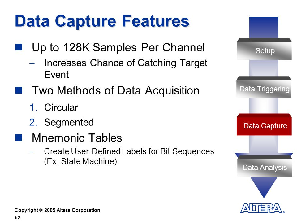 Copyright © 2005 Altera Corporation 62 Data Capture Features Up to 128K Samples Per Channel Increases Chance of Catching Target Event Two Methods of Data Acquisition 1.Circular 2.Segmented Mnemonic Tables Create User-Defined Labels for Bit Sequences (Ex.