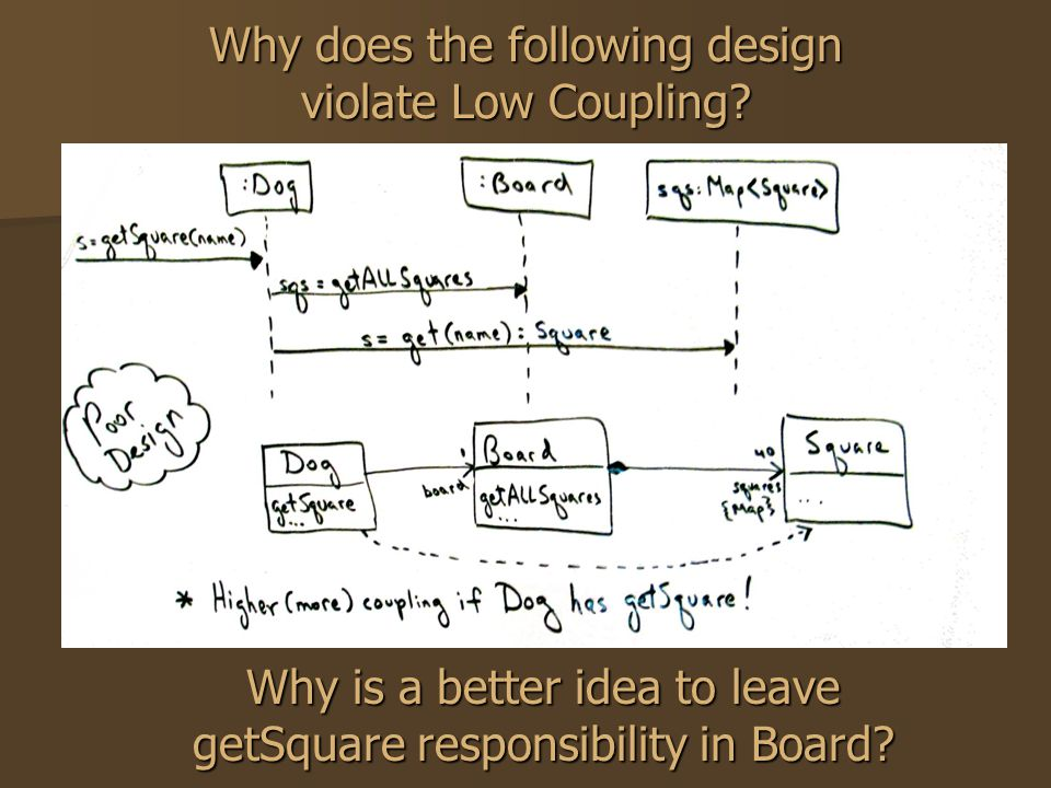 Why does the following design violate Low Coupling? Why is a better idea to leave getSquare responsibility in Board?