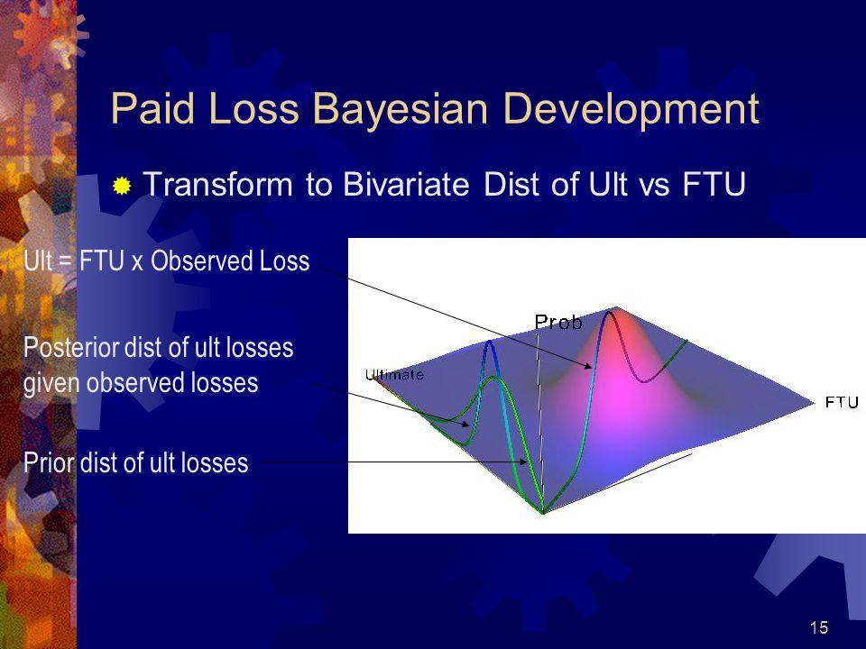 15 Paid Loss Bayesian Development Transform to Bivariate Dist of Ult vs FTU Ult = FTU x Observed Loss Posterior dist of ult losses given observed loss