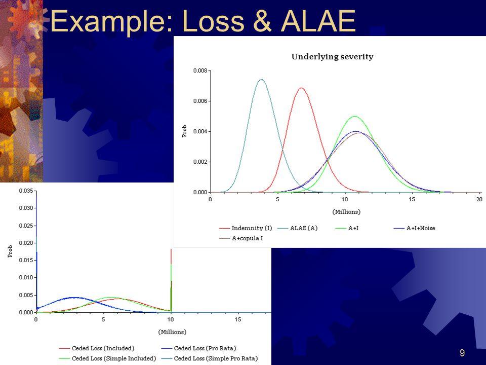 9 Example: Loss & ALAE