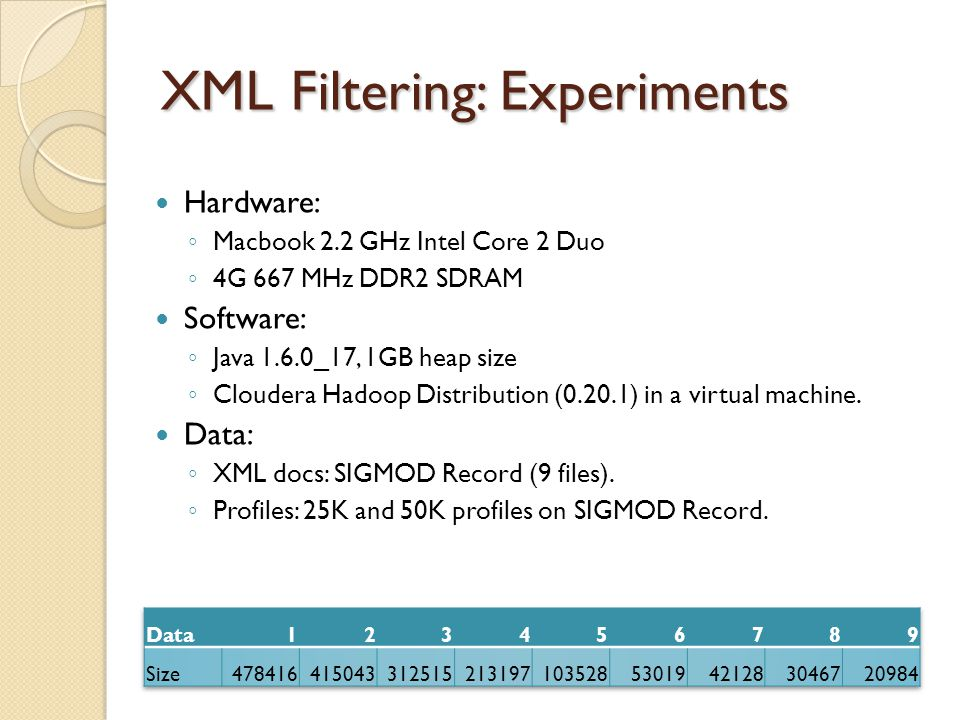 XML Filtering: Experiments Hardware: Macbook 2.2 GHz Intel Core 2 Duo 4G 667 MHz DDR2 SDRAM Software: Java 1.6.0_17, 1GB heap size Cloudera Hadoop Dis