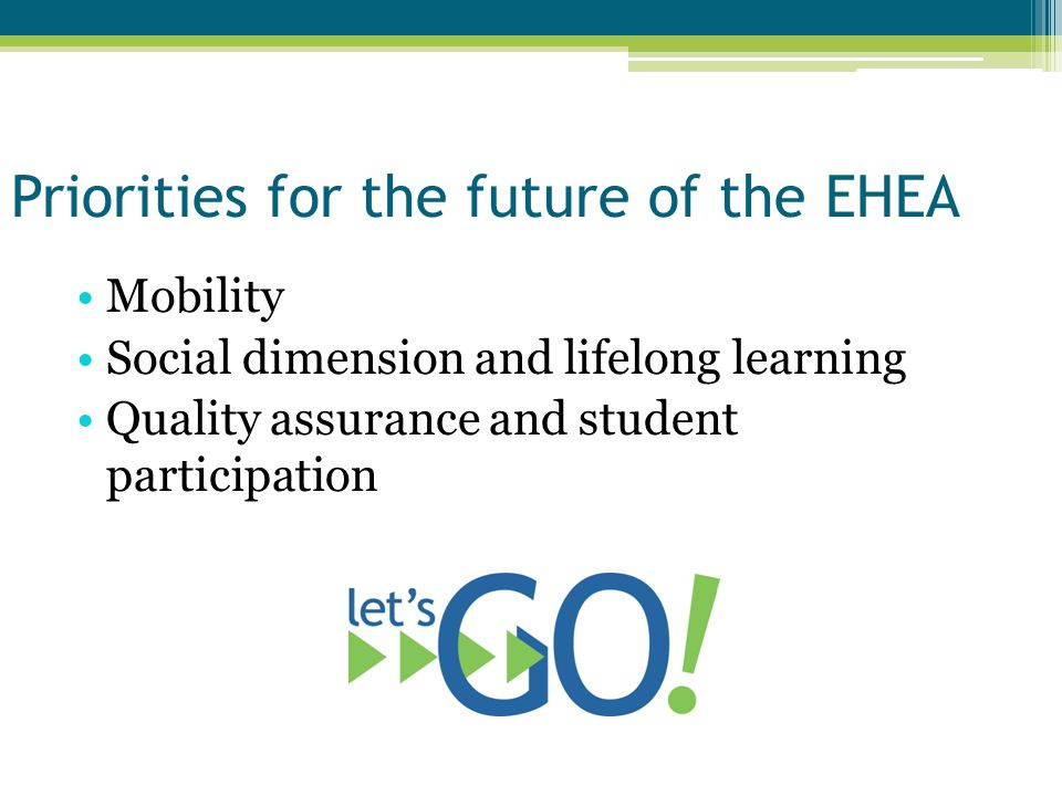 Priorities for the future of the EHEA Mobility Social dimension and lifelong learning Quality assurance and student participation
