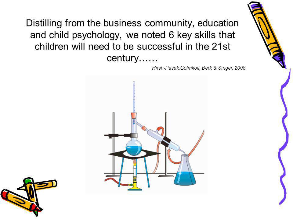 Distilling from the business community, education and child psychology, we noted 6 key skills that children will need to be successful in the 21st century…… Hirsh-Pasek,Golinkoff, Berk & Singer, 2008
