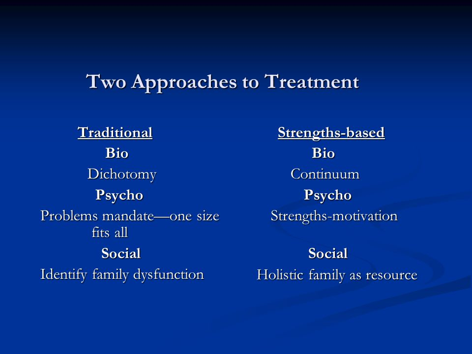 Two Approaches to Treatment Traditional Traditional Bio Bio Dichotomy Dichotomy Psycho Psycho Problems mandateone size fits all Social Social Identify