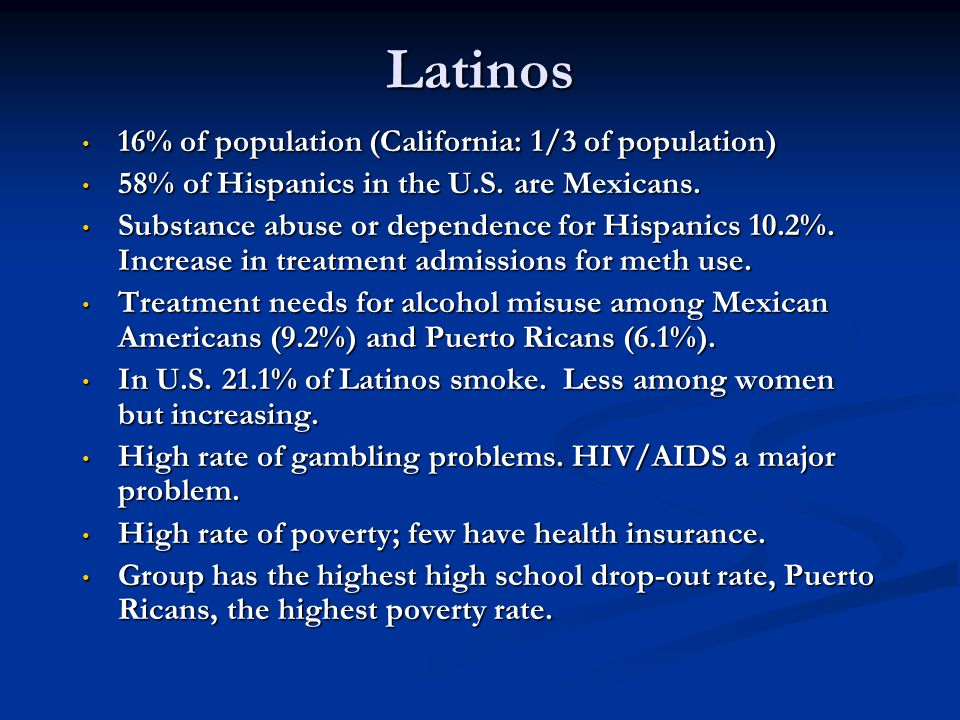Latinos 16% of population (California: 1/3 of population) 16% of population (California: 1/3 of population) 58% of Hispanics in the U.S. are Mexicans.