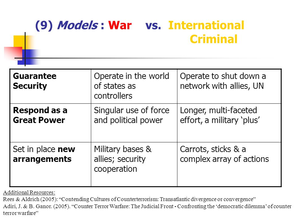 (9) Models : War vs.