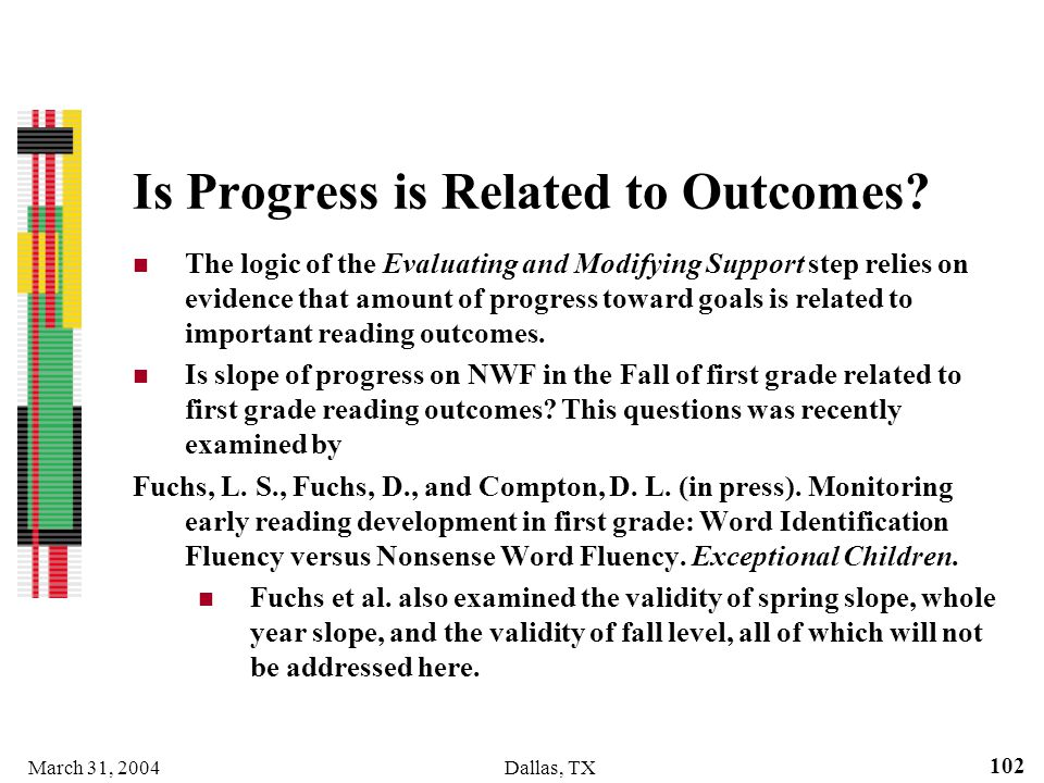 March 31, 2004Dallas, TX 102 Is Progress is Related to Outcomes? The logic of the Evaluating and Modifying Support step relies on evidence that amount