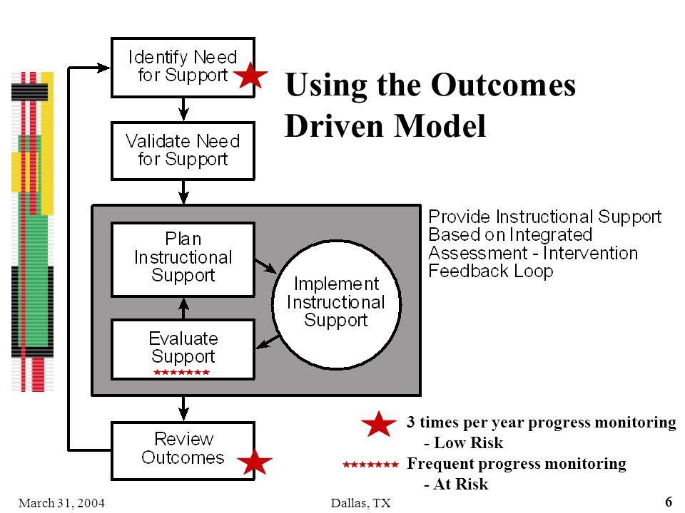 March 31, 2004Dallas, TX 6 Using the Outcomes Driven Model 3 times per year progress monitoring - Low Risk Frequent progress monitoring - At Risk