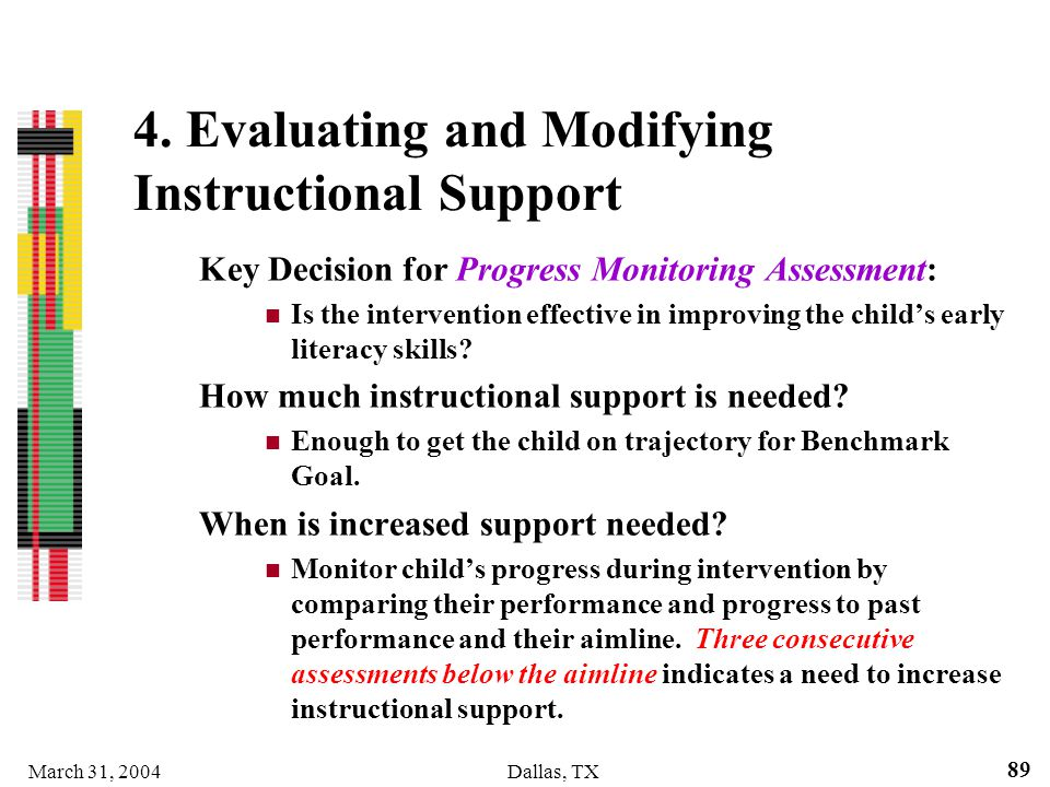 March 31, 2004Dallas, TX 89 4. Evaluating and Modifying Instructional Support Key Decision for Progress Monitoring Assessment: Is the intervention eff