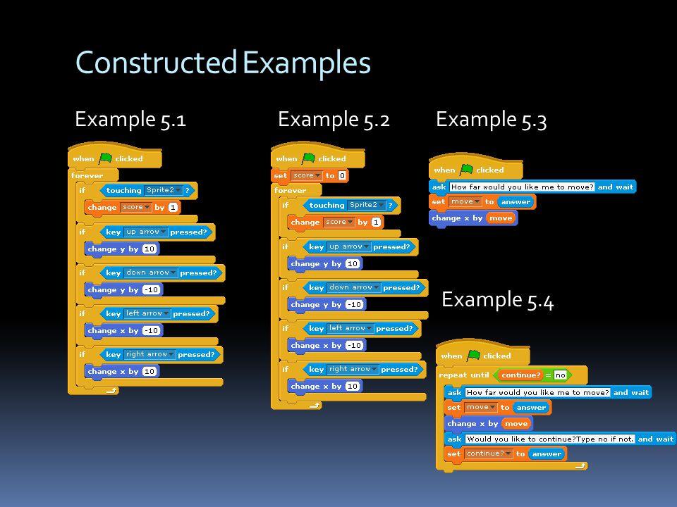 Constructed Examples Example 5.1Example 5.2Example 5.3 Example 5.4