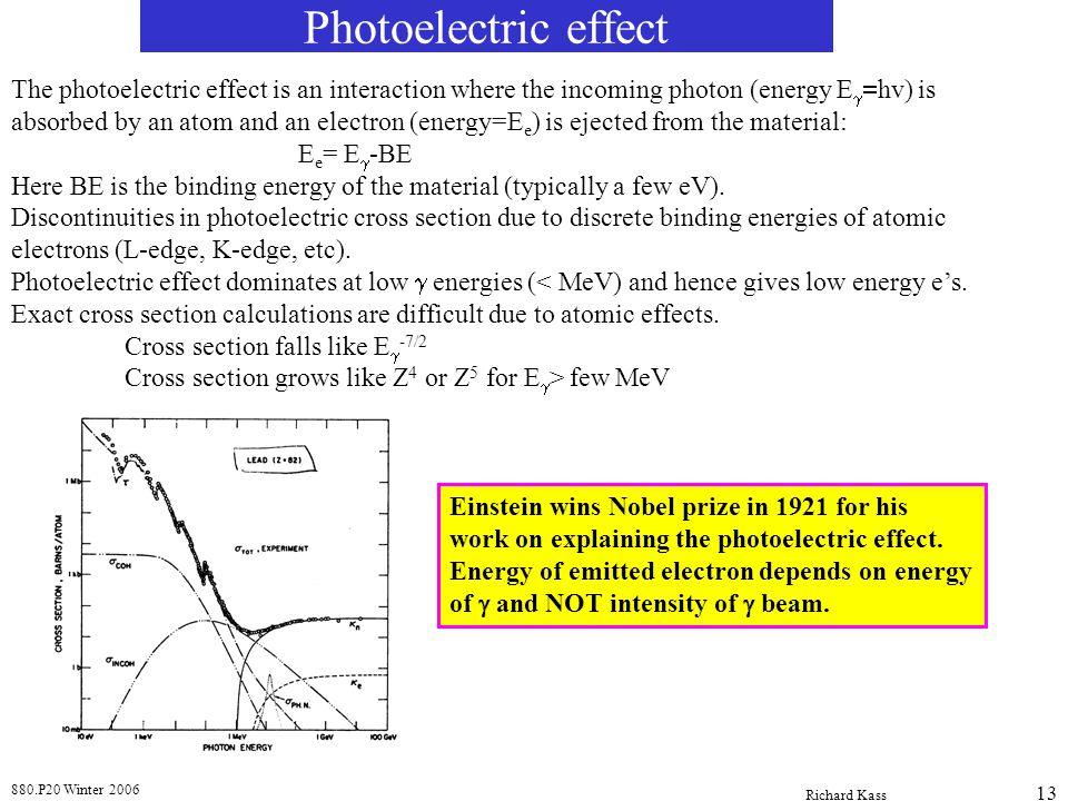 880.P20 Winter 2006 Richard Kass 13 Photoelectric effect The photoelectric effect is an interaction where the incoming photon (energy E hv) is absorbe