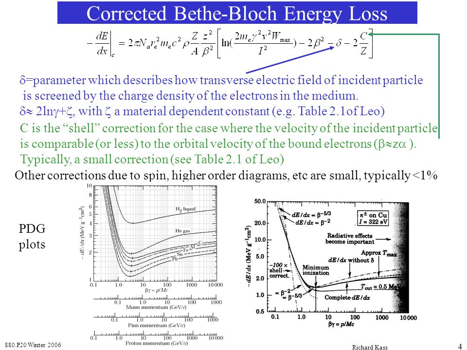 880.P20 Winter 2006 Richard Kass 4 Corrected Bethe-Bloch Energy Loss =parameter which describes how transverse electric field of incident particle is