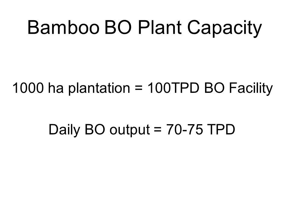 Bamboo BO Plant Capacity 1000 ha plantation = 100TPD BO Facility Daily BO output = 70-75 TPD