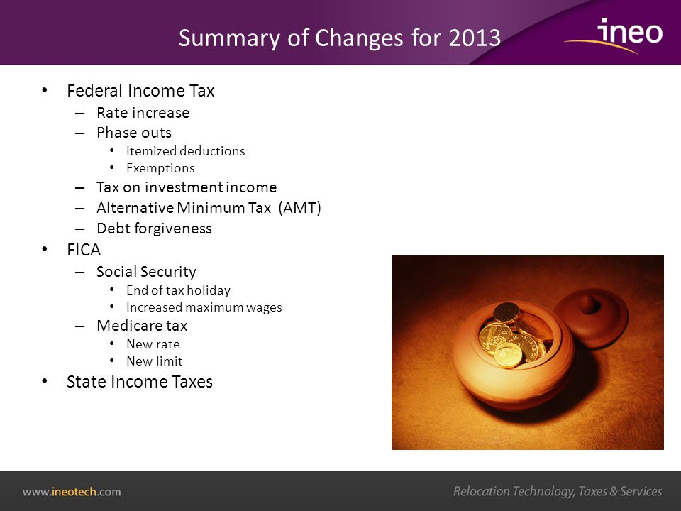 Summary of Changes for 2013 Federal Income Tax – Rate increase – Phase outs Itemized deductions Exemptions – Tax on investment income – Alternative Minimum Tax (AMT) – Debt forgiveness FICA – Social Security End of tax holiday Increased maximum wages – Medicare tax New rate New limit State Income Taxes