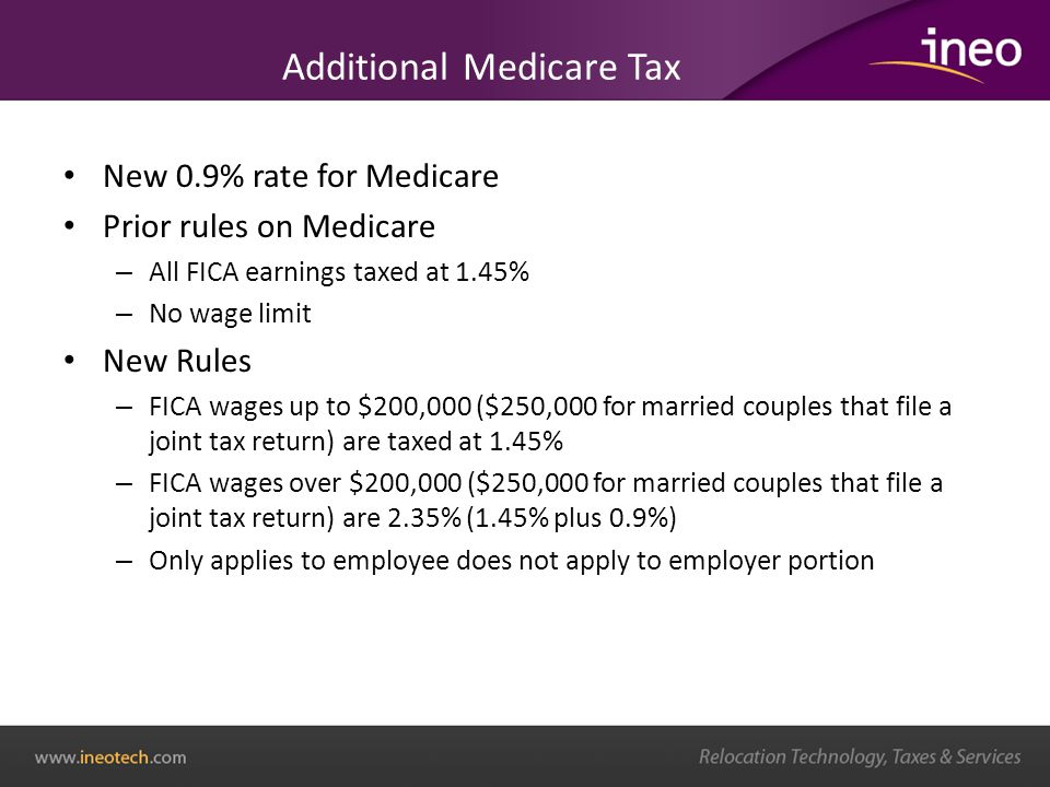 Additional Medicare Tax New 0.9% rate for Medicare Prior rules on Medicare – All FICA earnings taxed at 1.45% – No wage limit New Rules – FICA wages up to $200,000 ($250,000 for married couples that file a joint tax return) are taxed at 1.45% – FICA wages over $200,000 ($250,000 for married couples that file a joint tax return) are 2.35% (1.45% plus 0.9%) – Only applies to employee does not apply to employer portion