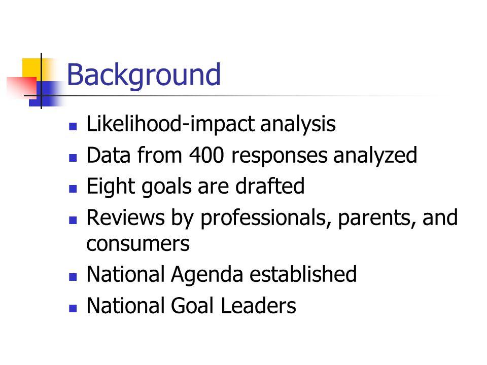 Background Advisory board Endorsing organizations Publication of data Publication of the National Agenda booklet