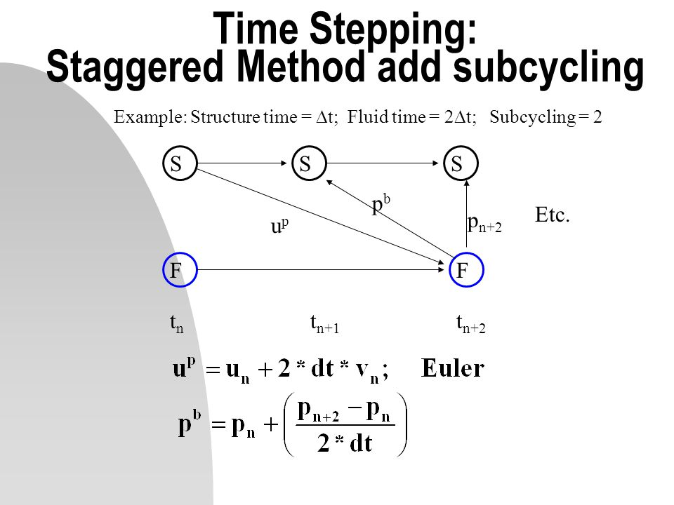 Time Stepping: Staggered Method add subcycling S F tntn Example: Structure time = t; Fluid time = 2 t; Subcycling = 2 F t n+2 upup t n+1 S pbpb S p n+