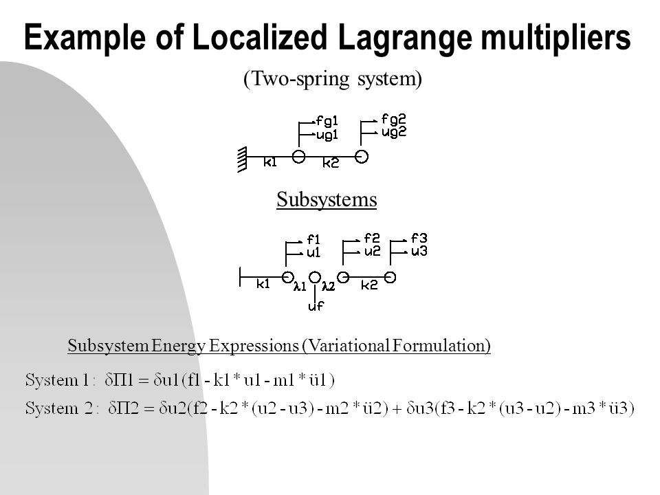 Example of Localized Lagrange multipliers (Two-spring system) Subsystems Subsystem Energy Expressions (Variational Formulation)