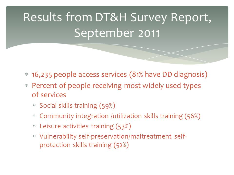 16,235 people access services (81% have DD diagnosis) Percent of people receiving most widely used types of services Social skills training (59%) Community integration /utilization skills training (56%) Leisure activities training (53%) Vulnerability self-preservation/maltreatment self- protection skills training (52%) Results from DT&H Survey Report, September 2011