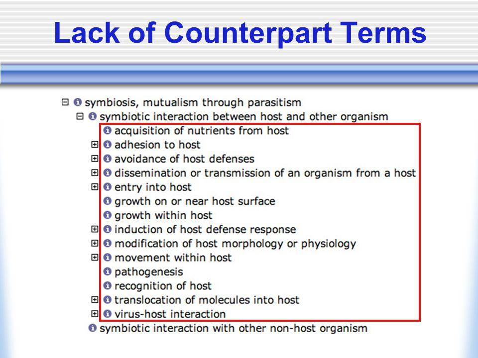 Lack of Counterpart Terms