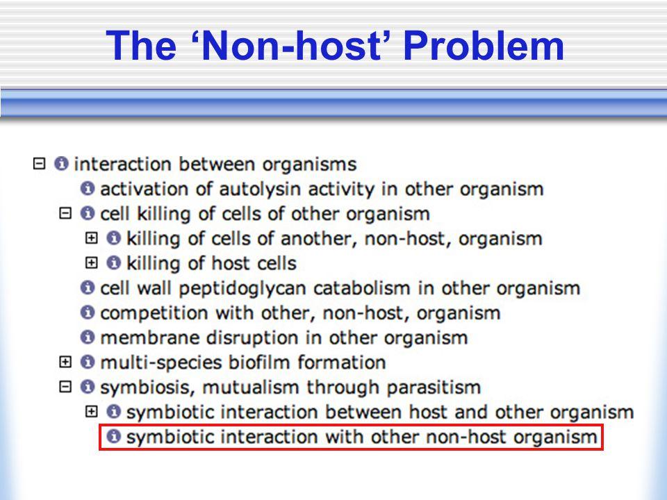 The Non-host Problem