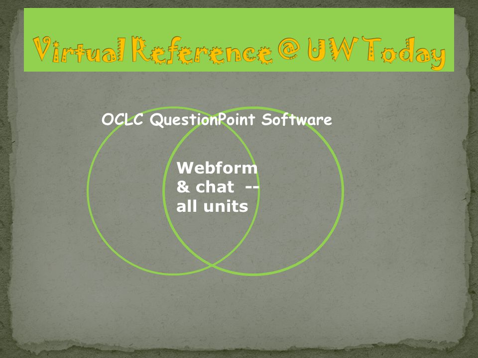 Webform & chat -- all units OCLC QuestionPoint Software
