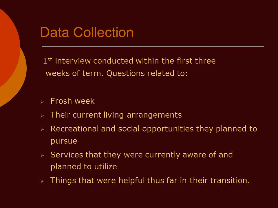 Data Collection 1 st interview conducted within the first three weeks of term.