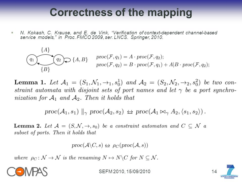 SEFM 2010, 15/09/201014 Correctness of the mapping N.