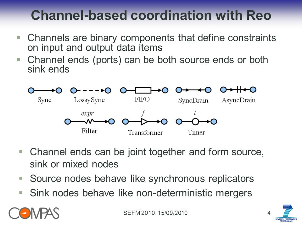 SEFM 2010, 15/09/20104 Channel-based coordination with Reo Channels are binary components that define constraints on input and output data items Chann