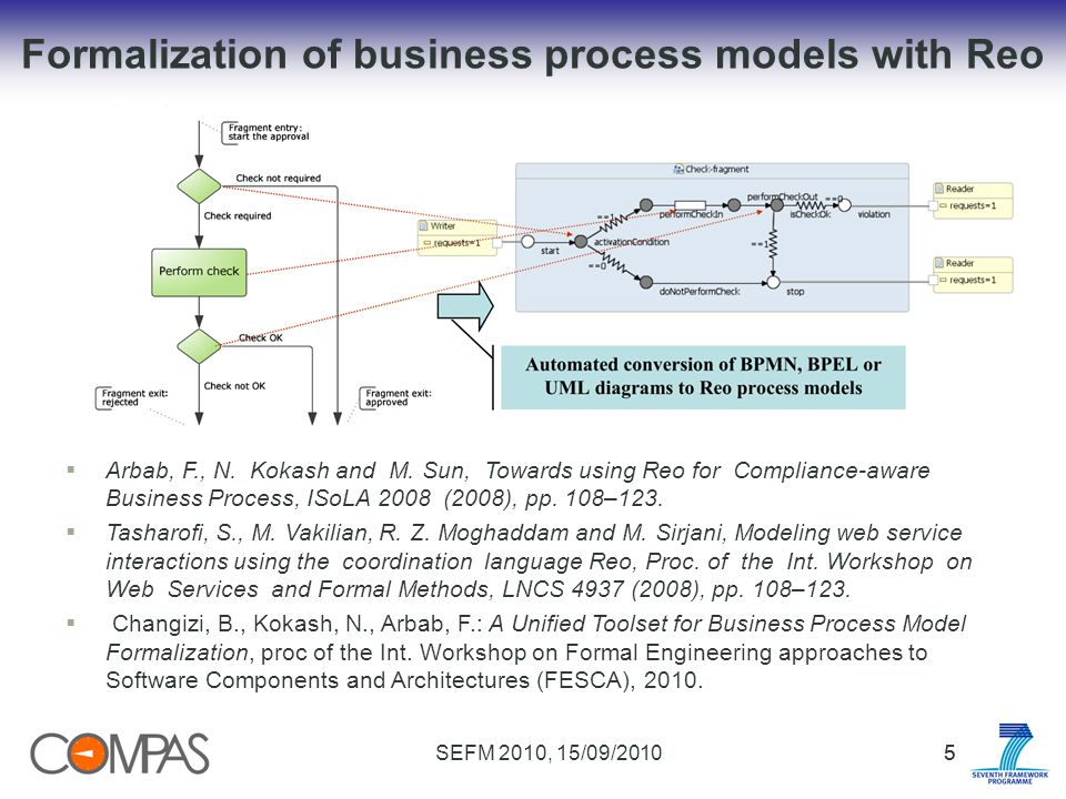 SEFM 2010, 15/09/201055 Formalization of business process models with Reo Arbab, F., N.
