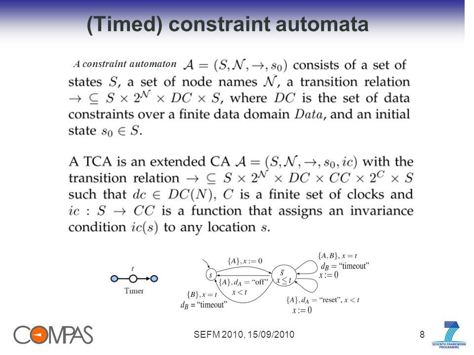 SEFM 2010, 15/09/20108 (Timed) constraint automata A constraint automaton