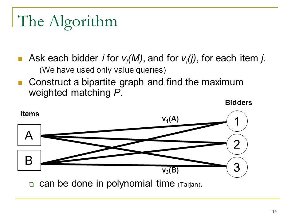 15 The Algorithm Ask each bidder i for v i (M), and for v i (j), for each item j.