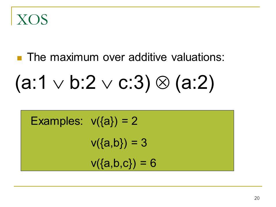 20 XOS The maximum over additive valuations: (a:1 b:2 c:3) (a:2) v({a}) = 2 v({a,b}) = 3 v({a,b,c}) = 6 Examples: