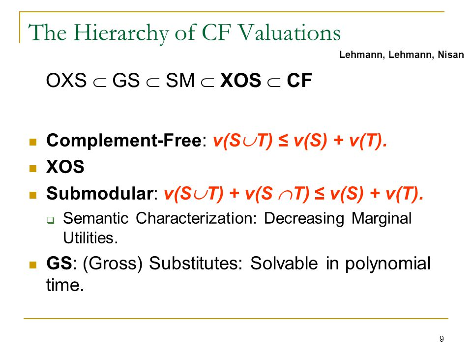 9 The Hierarchy of CF Valuations Complement-Free: v(S T) v(S) + v(T).