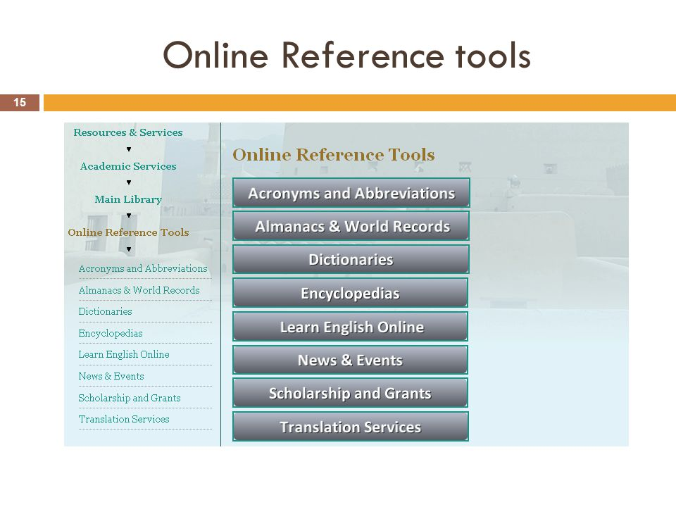 Online Reference tools 15