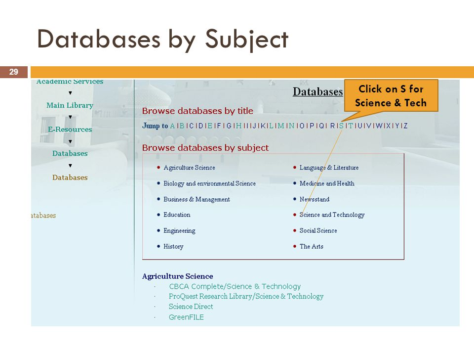 Databases by Subject 29 Click on S for Science & Tech