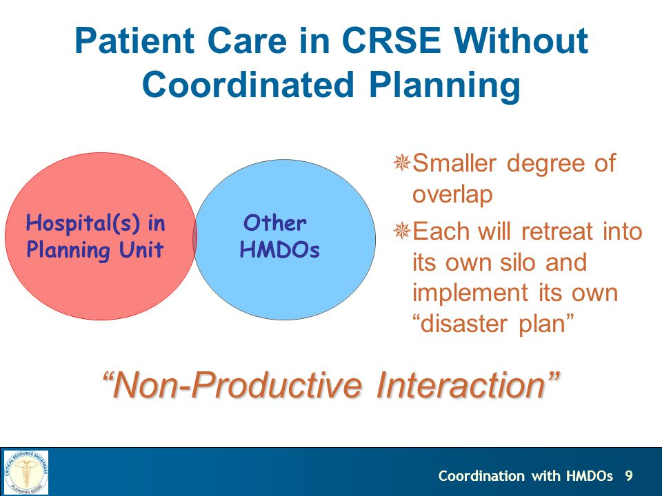 9Coordination with HMDOs Hospital(s) in Planning Unit Other HMDOs Patient Care in CRSE Without Coordinated Planning Smaller degree of overlap Each will retreat into its own silo and implement its own disaster plan Non-Productive Interaction