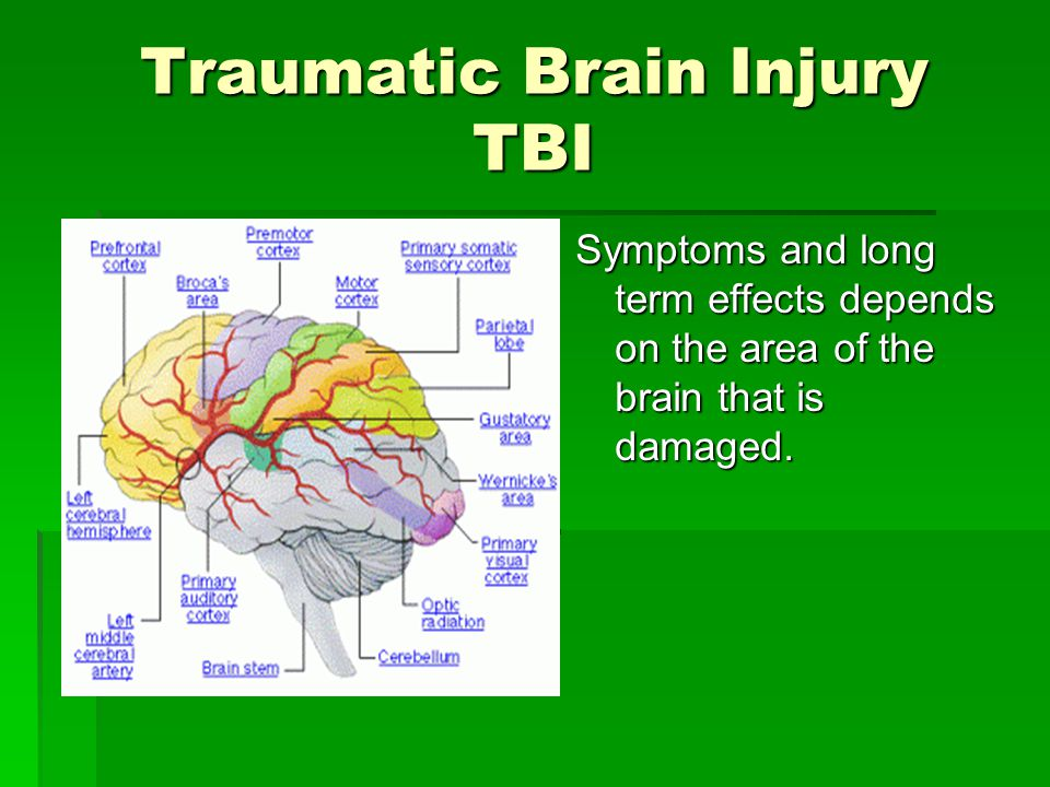 Traumatic Brain Injury TBI Symptoms and long term effects depends on the area of the brain that is damaged.