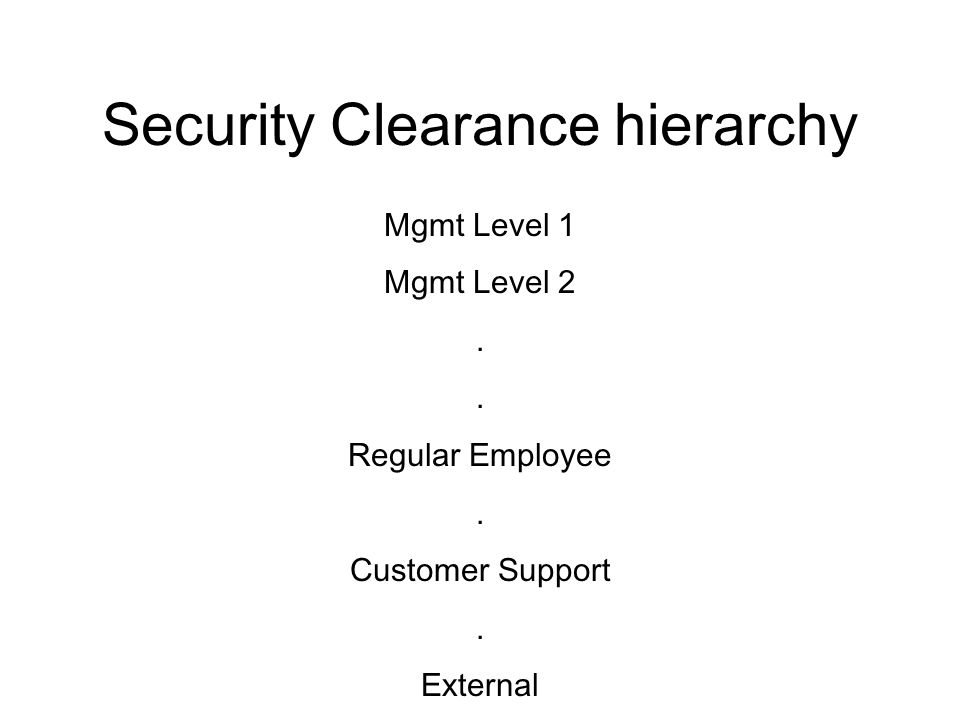Security Clearance hierarchy Mgmt Level 1 Mgmt Level 2. Regular Employee. Customer Support. External