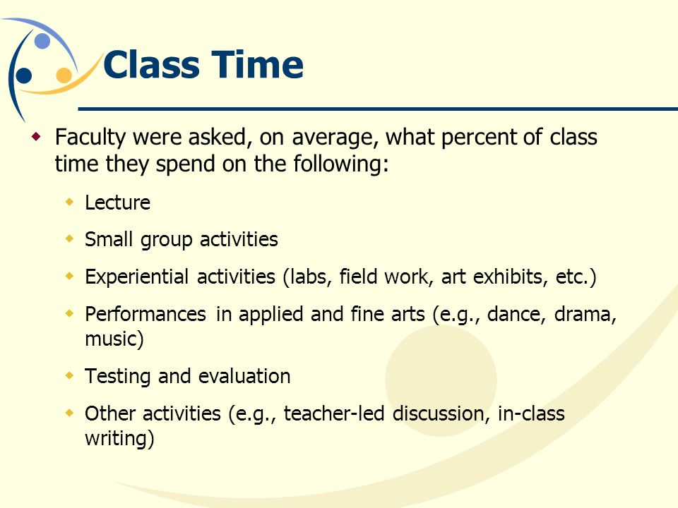 Class Time Faculty were asked, on average, what percent of class time they spend on the following: Lecture Small group activities Experiential activities (labs, field work, art exhibits, etc.) Performances in applied and fine arts (e.g., dance, drama, music) Testing and evaluation Other activities (e.g., teacher-led discussion, in-class writing)