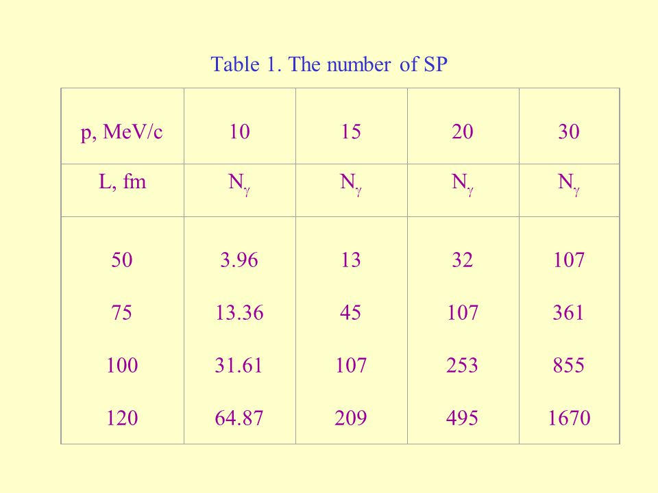 Table 1.