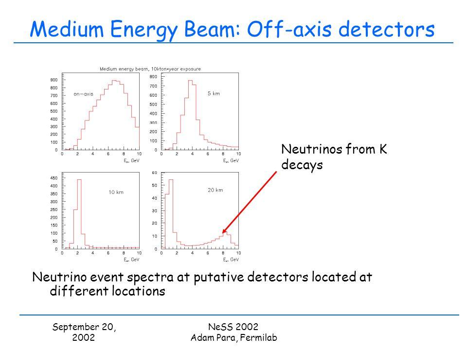 September 20, 2002 NeSS 2002 Adam Para, Fermilab Medium Energy Beam: Off-axis detectors Neutrino event spectra at putative detectors located at different locations Neutrinos from K decays