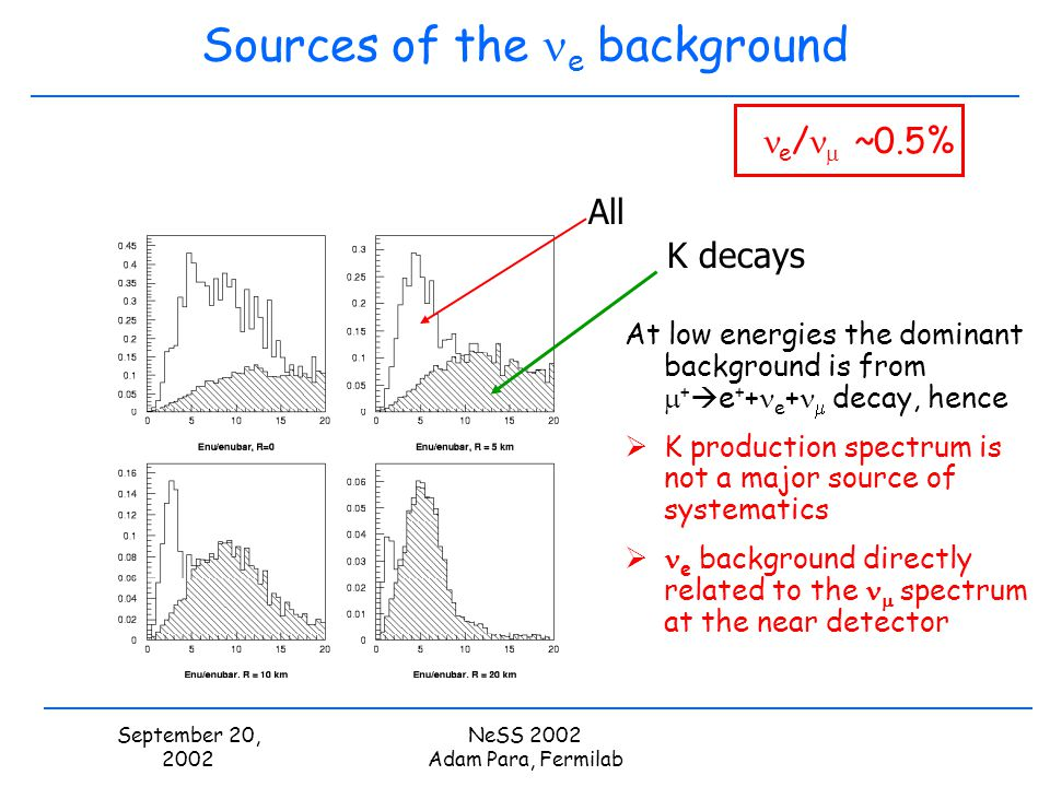 September 20, 2002 NeSS 2002 Adam Para, Fermilab Sources of the e background At low energies the dominant background is from + e + + e + decay, hence