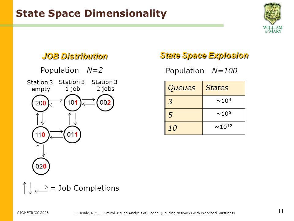 State Space Dimensionality G.Casale, N.Mi, E.Smirni.
