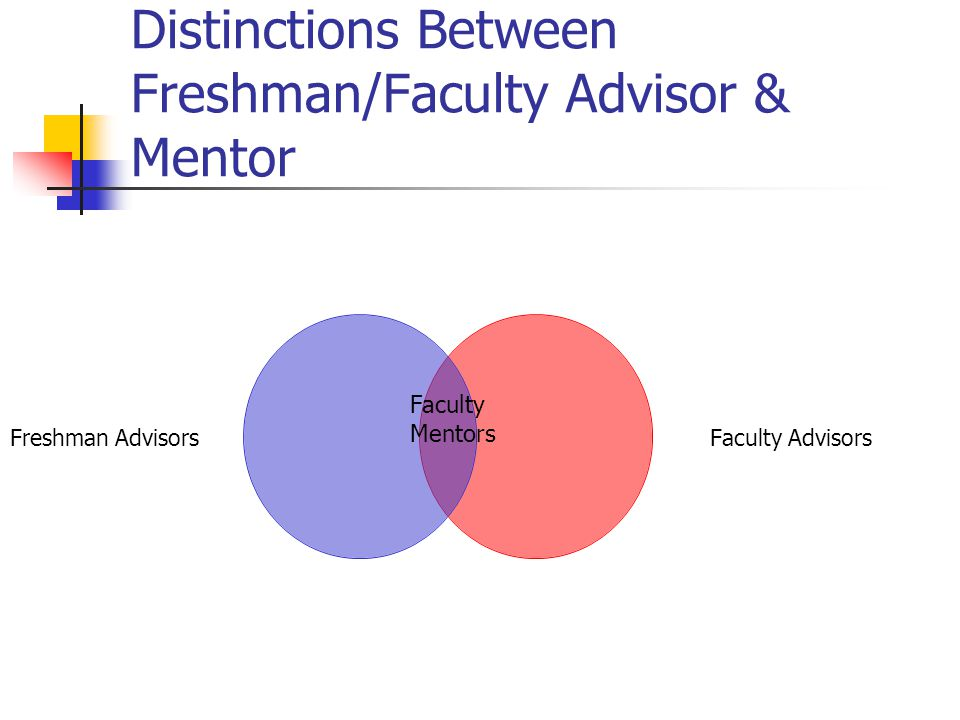Distinctions Between Freshman/Faculty Advisor & Mentor Freshman Advisors Faculty Advisors Faculty Mentors