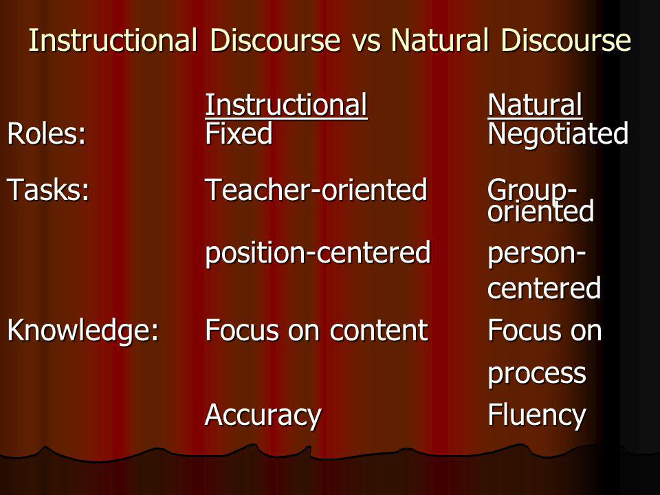 Instructional Discourse vs Natural Discourse Instructional Natural Roles:Fixed Negotiated Tasks:Teacher-oriented Group- oriented position-centered person- centered Knowledge: Focus on content Focus on process process Accuracy Fluency