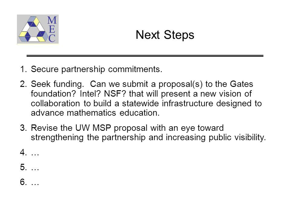 Next Steps 1.Secure partnership commitments. 2.Seek funding.