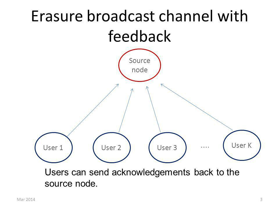 Erasure broadcast channel with feedback Mar 20143 Source node User 1User 2User 3 User K …. Users can send acknowledgements back to the source node.