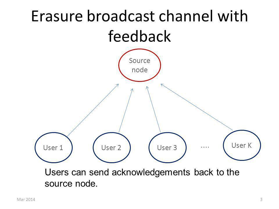 Erasure broadcast channel with feedback Mar 20143 Source node User 1User 2User 3 User K ….